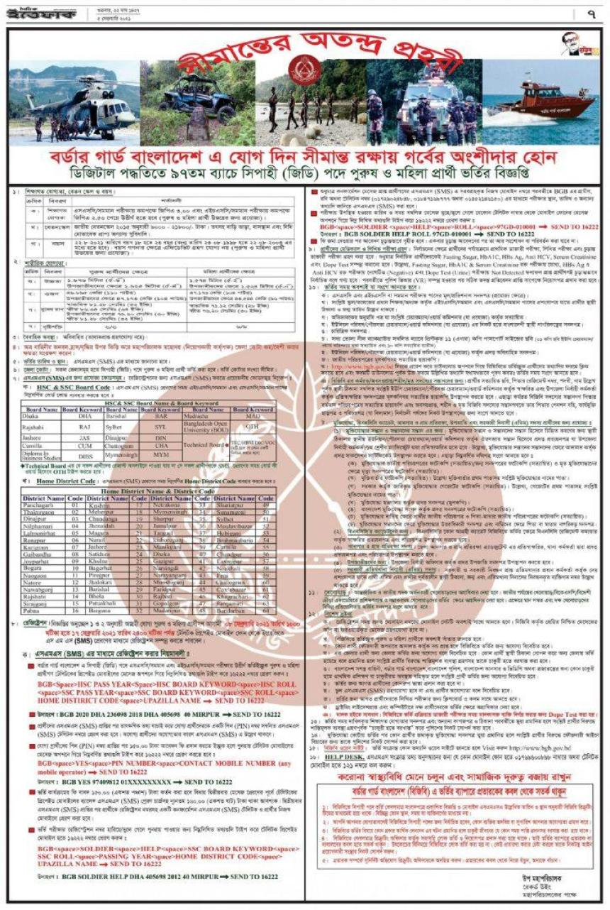 Border Guard Bangladesh BGB Job Circular 2021
