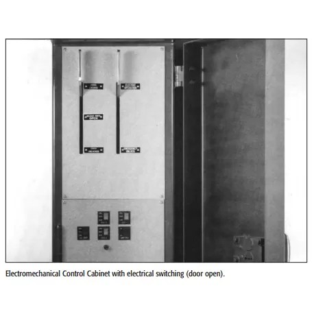 MECHANICAL CONTROL CABINETS Sliding Devices