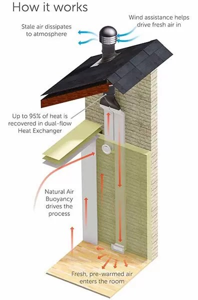 how-ventillation-works-illustration