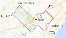 Access Control Milton