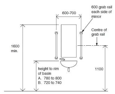 Heights of various fittings in toilet accommodation