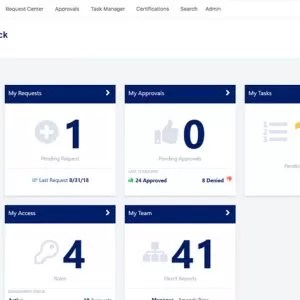 Making security and compliance accessible with SailPoint's latest release