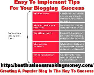 Article Marketing Campaign 5 Key Elements