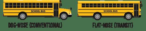Bus type diagram for determining bus layout (via Buslandia)