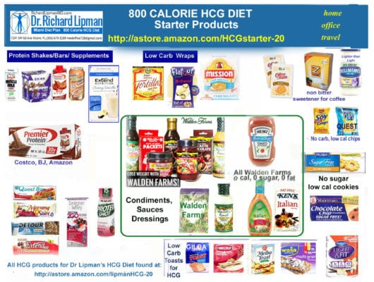 800 Calorie HCG Diet Protocol What is it How Does it Work