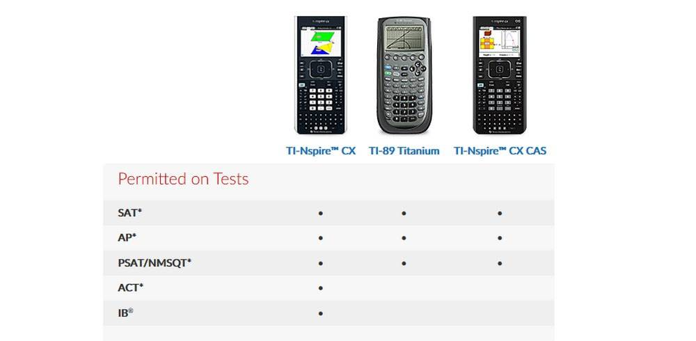 TI-Nspire VS TI-89: Texas Instruments Calculators Comparison