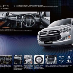 All New Kijang Innova Q Diesel Harga Alphard Type X Toyota | The Legend Reborn Bestcar.id