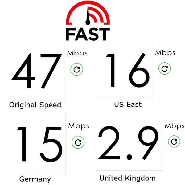 nord-vpn-netflix-high-speed-vpn-service