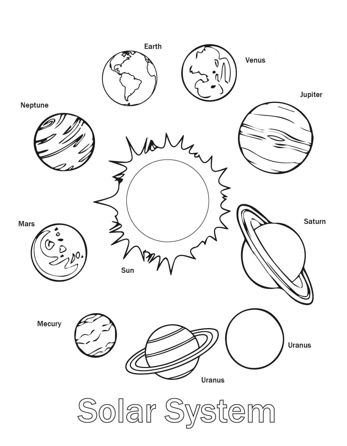 Printable Planet Pictures : printable, planet, pictures, Printable, Solar, System, Coloring, Pages