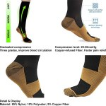 Medical Compression Socks For Men
