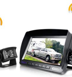 best wireless backup camera for rv [ 1500 x 1200 Pixel ]