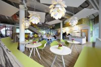 Unilever Switzerland Offices | Best Design Projects