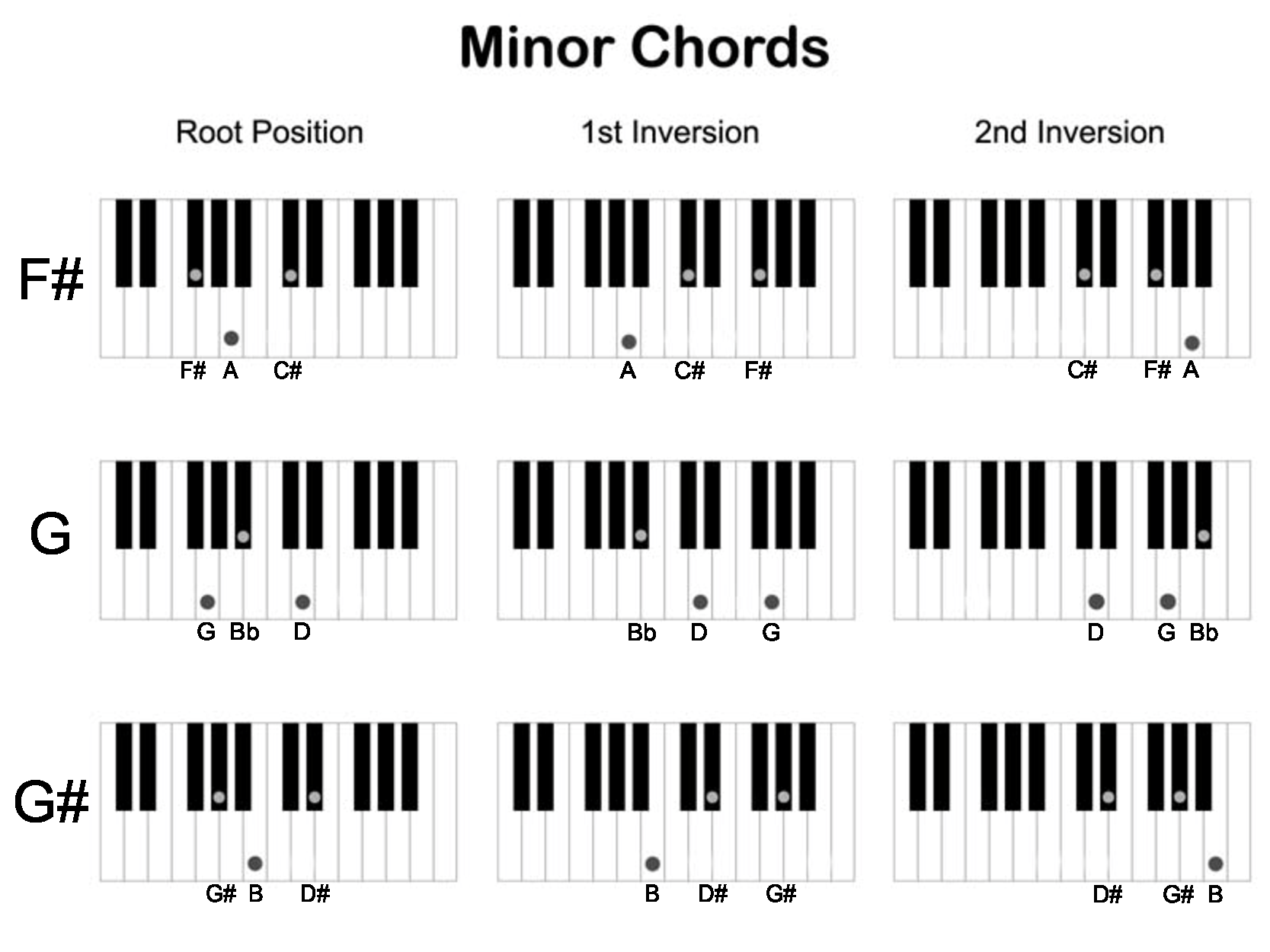 How to Teach Yourself to Play the Piano [Updated Guide 2020]