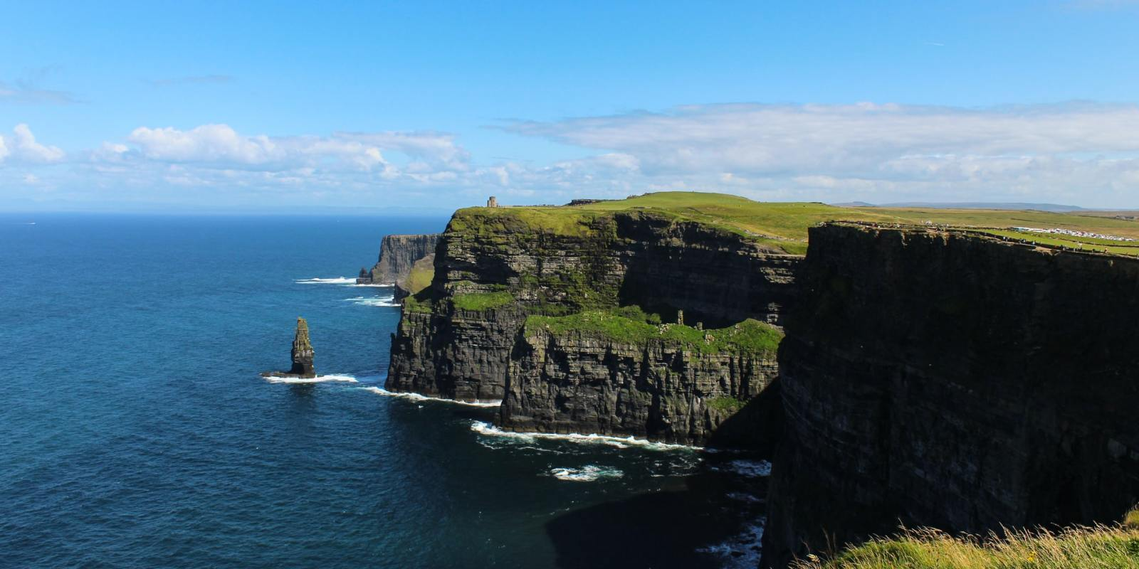The Best Areas to Stay near the Cliffs of Moher, Ireland
