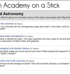 87 Cosmology and Astronomy Videos by Khan Academy – Best Ed Lessons [ 829 x 1446 Pixel ]