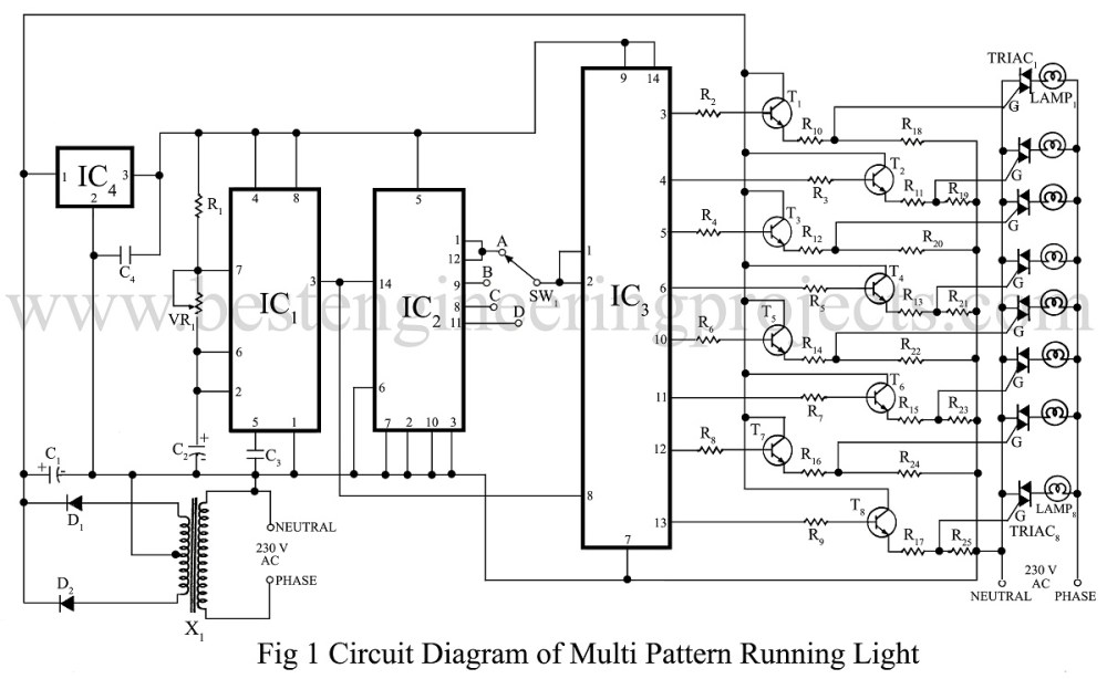 medium resolution of ic2 is divided by 16 counter and its output pins are 12 9 8 11 by connecting these outputs through rotary switch to inputs of ic3 four different