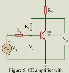 hence this circuit forms the case of voltage shunt inverse feedback amplifier  [ 858 x 1080 Pixel ]
