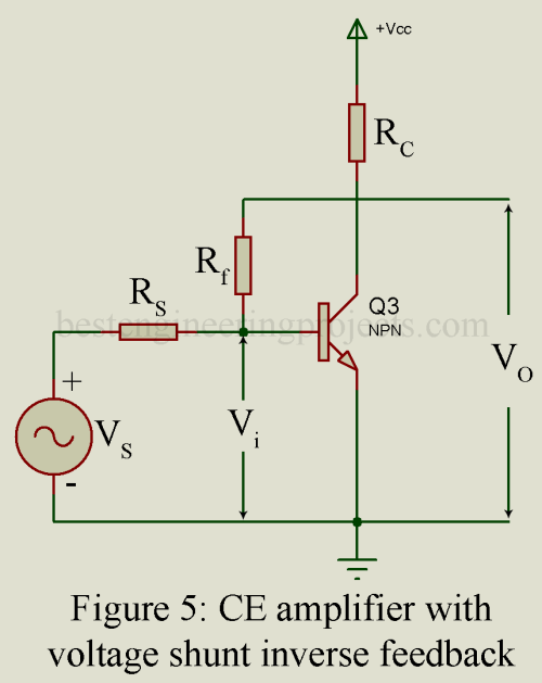 small resolution of hence this circuit forms the case of voltage shunt inverse feedback amplifier