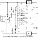 Video Distribution Amplifier | Circuit Diagram