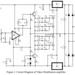 Video Distribution Amplifier | Circuit Diagram