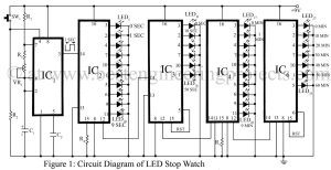 Circuit Diagram of led stop watch