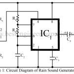 Rain Sound Generator