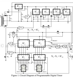 programmable digital timer circuit engineering projects digital clock circuit diagram for pinterest [ 1024 x 909 Pixel ]