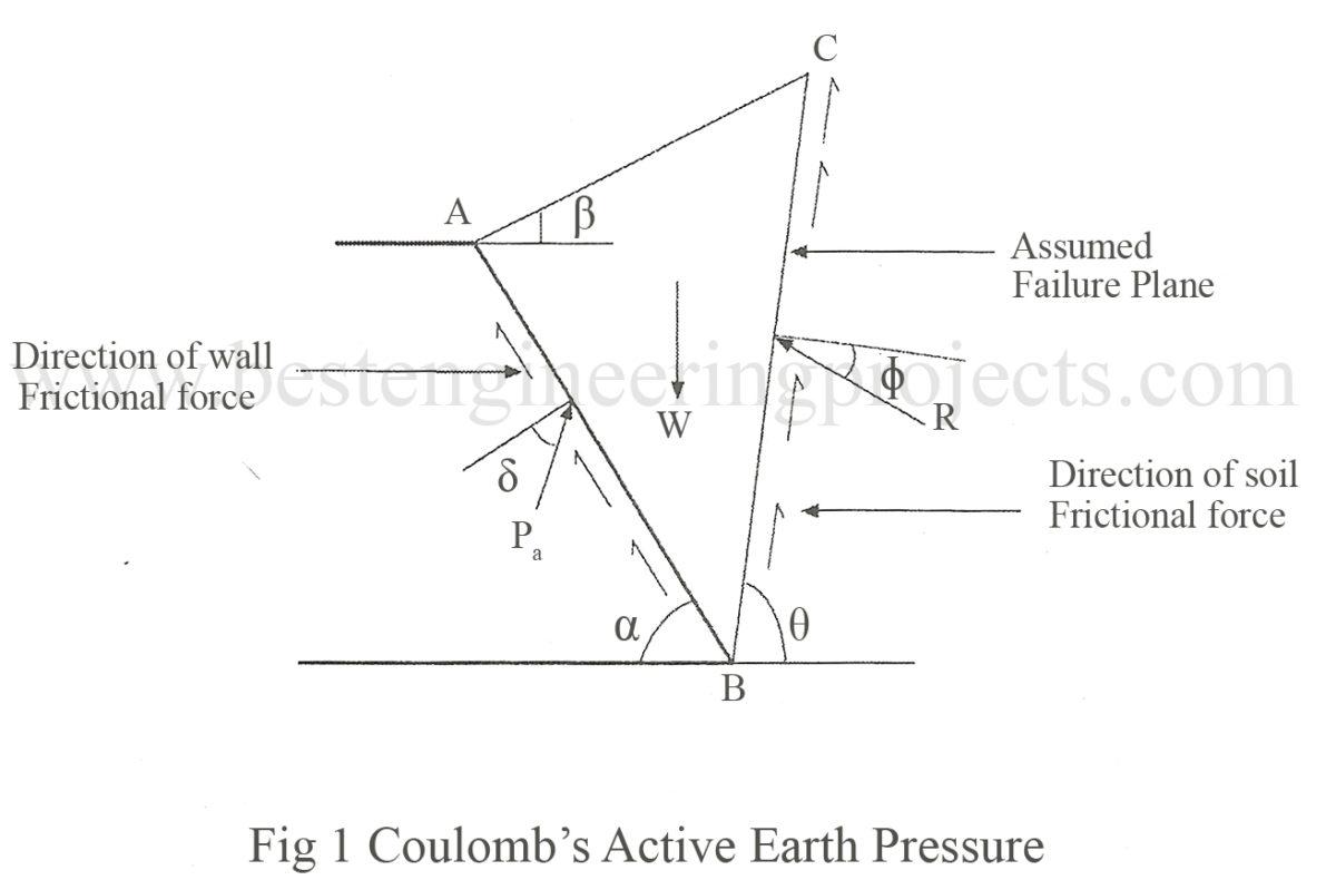 Alarm Pressure Mat