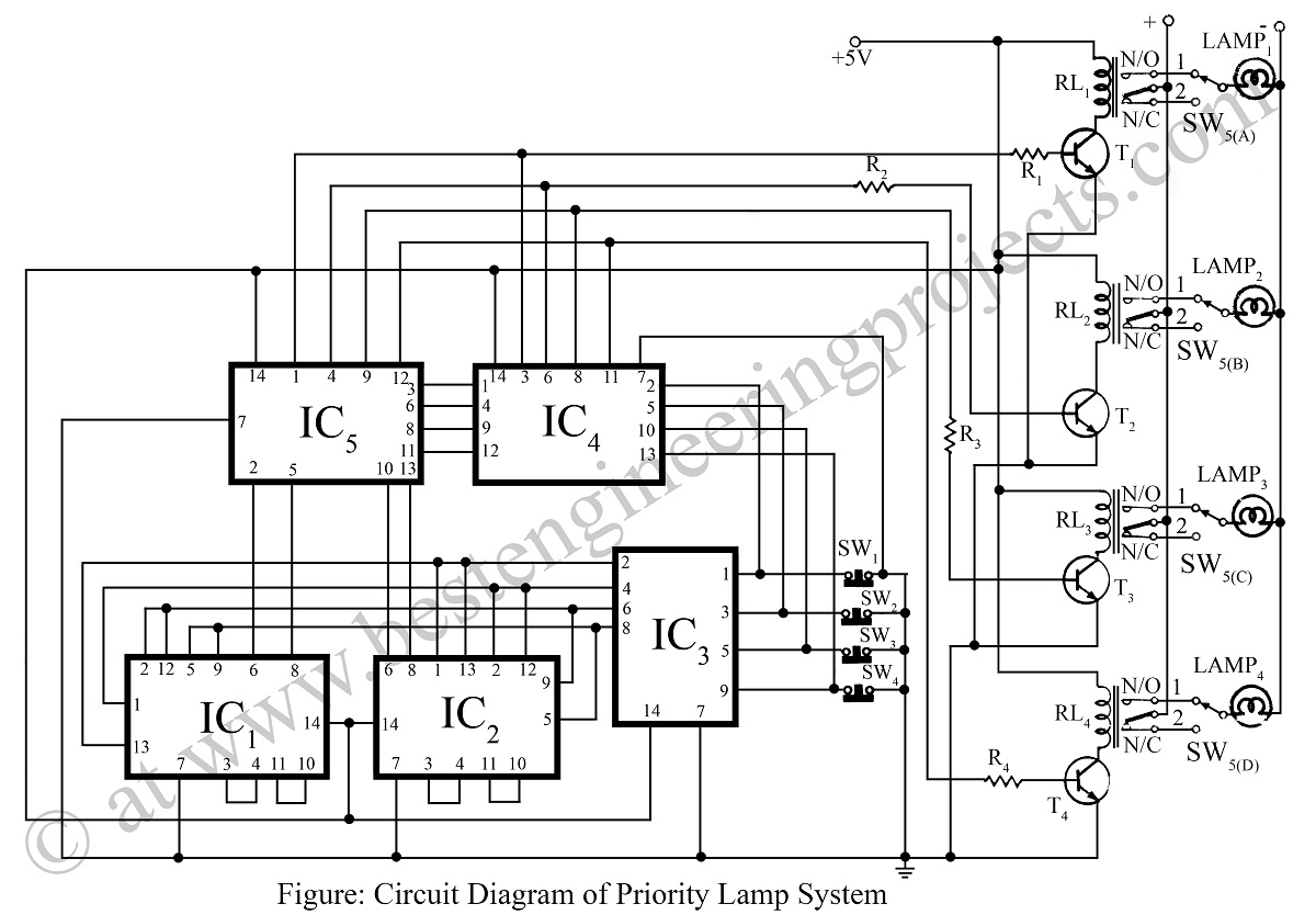 Priority Lamp Circuit Light Circuit