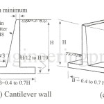 Stability of Different Type of Retaining Walls