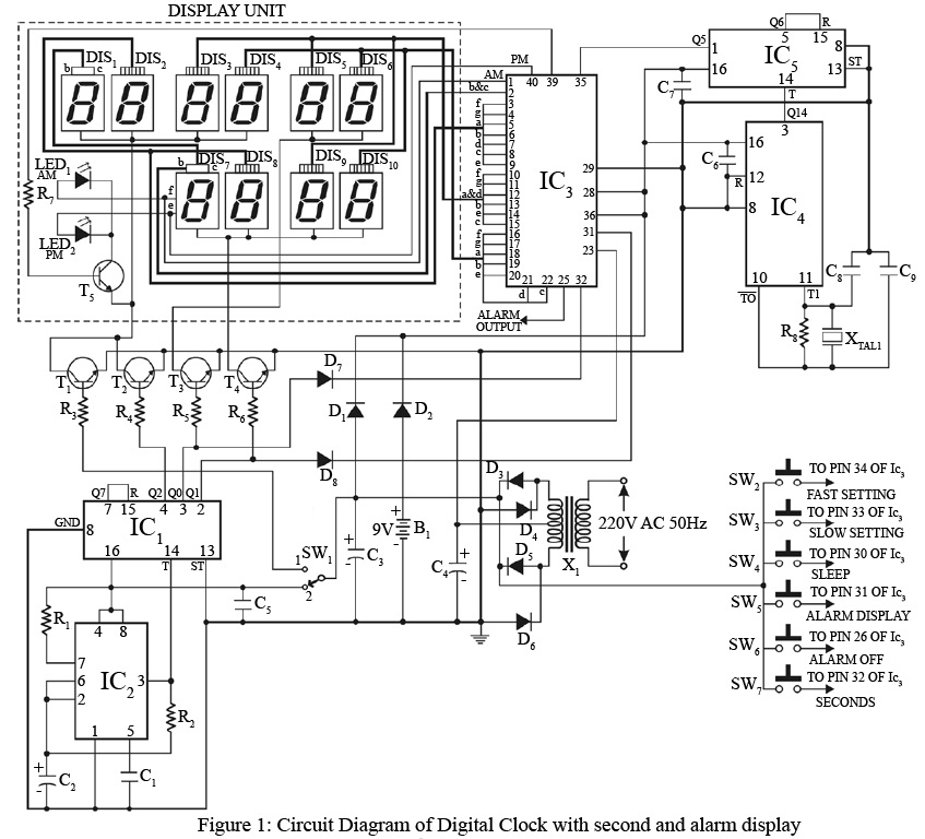Digital Clock Circuit with Seconds and Alarm Time Display