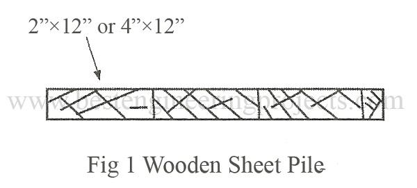 wooden sheet pile
