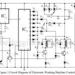 Electronics Washing Machine Control | Circuit Diagram
