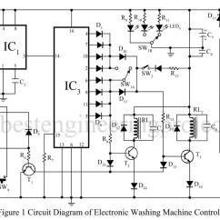 Ge Washer Motor Wiring Diagram Simplicity Broadmoor Lawn Tractor Washing Machine Schematic Get Free Image
