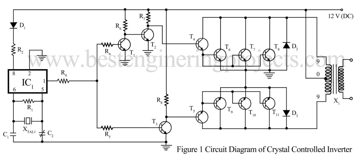 Circuit Diagram Of 600va Inverter Free Wiring For You Pure Sine Wave Using Ic 4047 Homemade Crystal Controlled Verified 12v