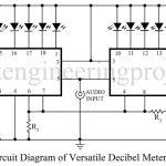 A versatile Decibel Meter | Audio Level Indicator | Spectrum analyser