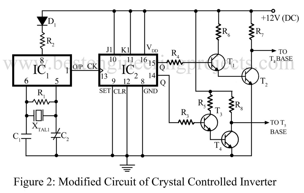 modified circuit of crystal controlled inverter