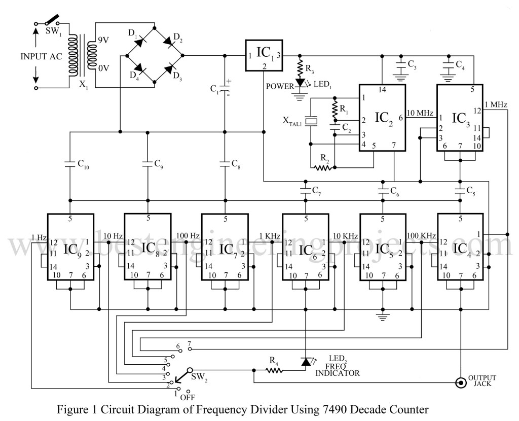 circuit diagram of freuency divider using 7490 decade counter