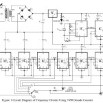Frequency Generator and Divider circuit