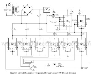 Frequency Generator and Divider circuit | Digital