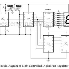 Wiring Diagram Of Ceiling Fan With Regulator Catching Fire Plot Light Controlled Digital Circuit Best