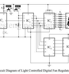 light controlled digital fan regulator circuit best engineering projects [ 1200 x 732 Pixel ]