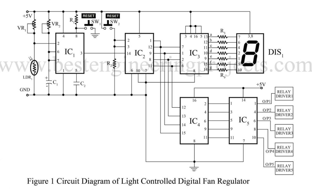 medium resolution of light controlled digital fan regulator circuit best engineering projects