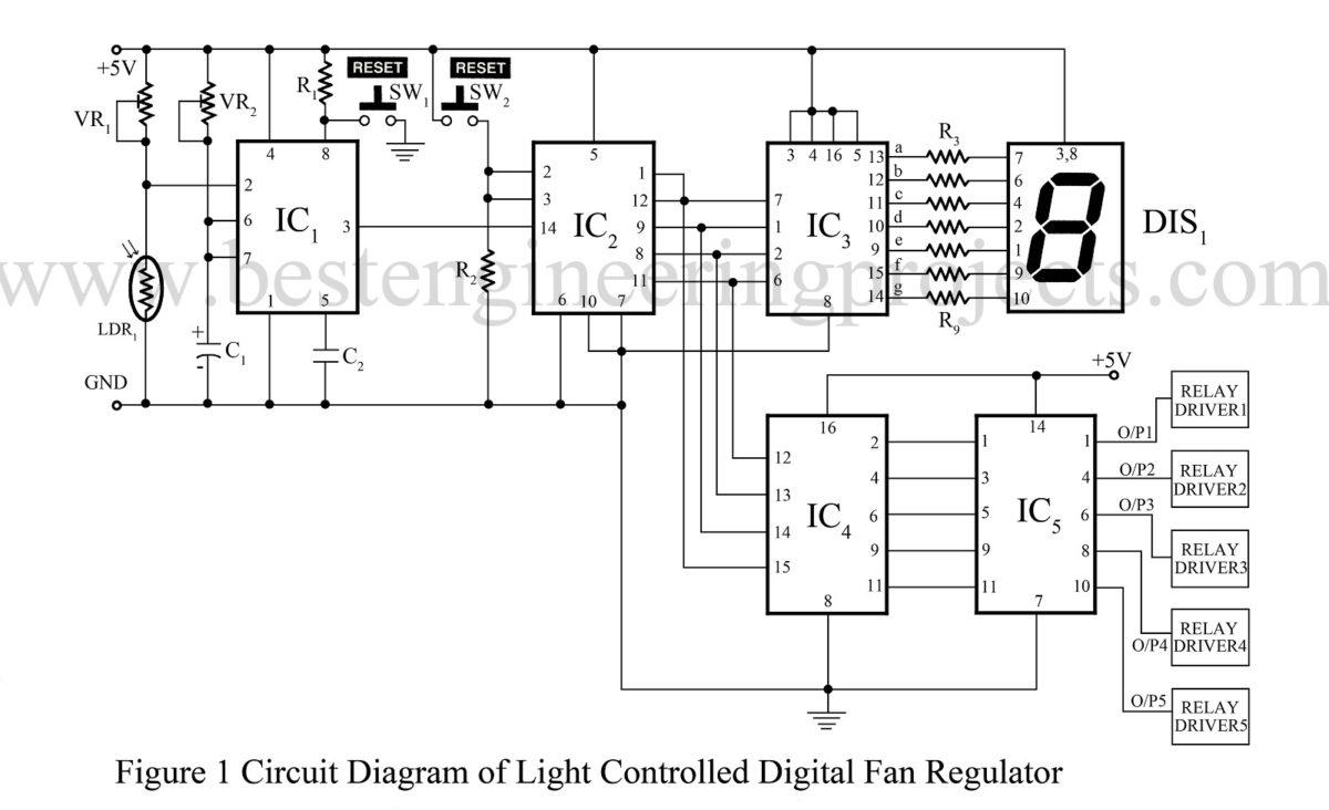 hight resolution of light controlled digital fan regulator circuit best engineering projects