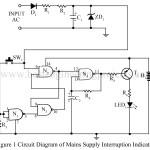 Mains Supply Interruption Indicator