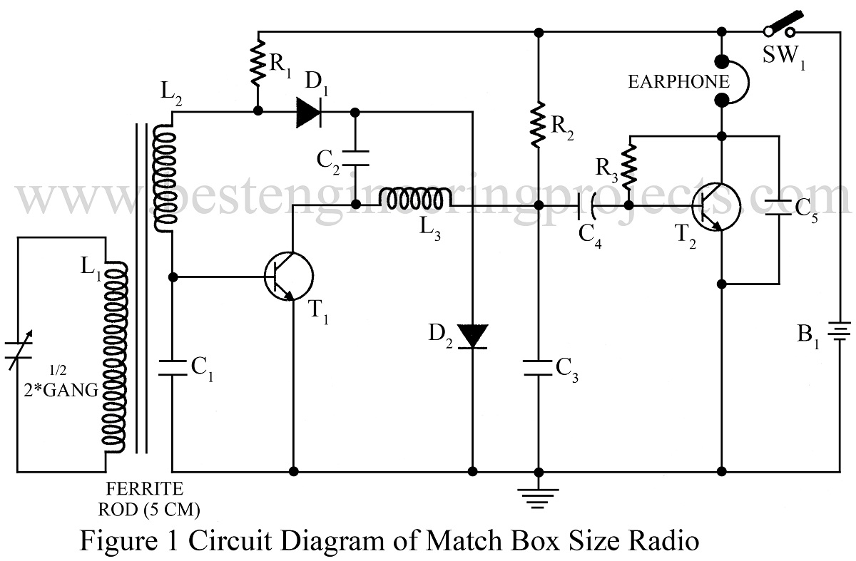 hight resolution of smallest radio circuit using two transistors