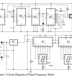 circuit diagram of panel frequency meter [ 1024 x 780 Pixel ]