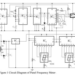 Watt Hour Meter Wiring Diagram Ground Fault Circuit Interrupter Description Mains Line Frequency Images Frompo