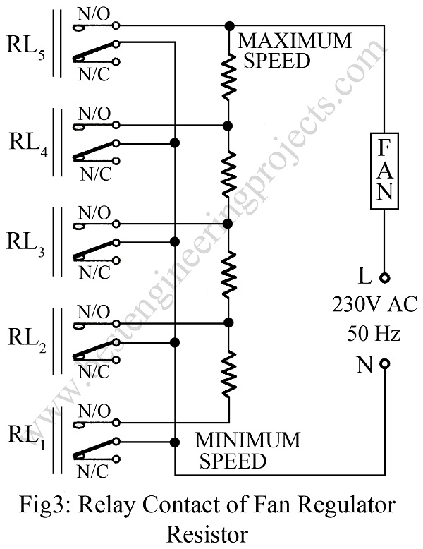 relay contact of fan ragulator resistor