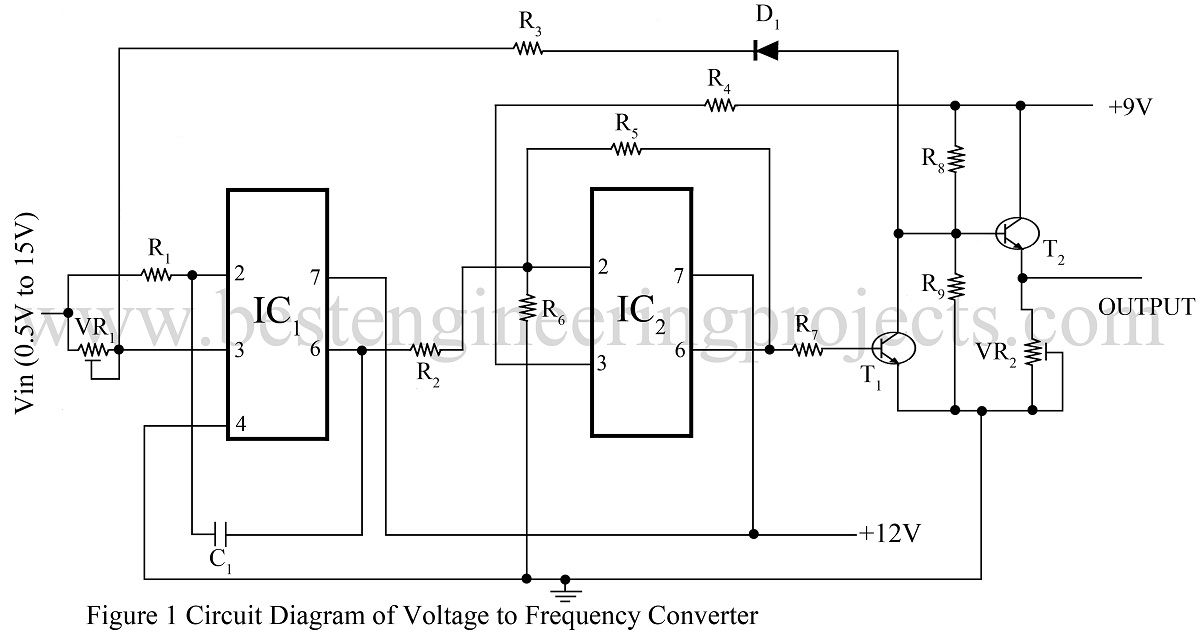 Voltage into Frequency Converter Circuit using 741 IC